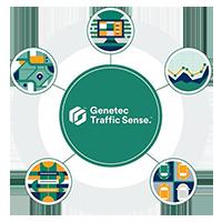 Genetec Traffic Sense